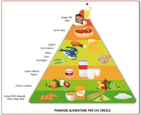 piramide alimentare spiegata ai bambini la piramide alimentare dei bambini siena per la famiglia org