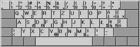keyboard layout poland international keyboards mapping