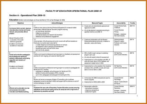 6 7 operating plan exle resumesheets
