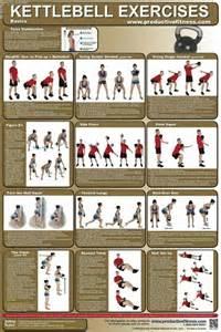 Roman Chair Exercise Equipment Kettlebell Exercise Chart