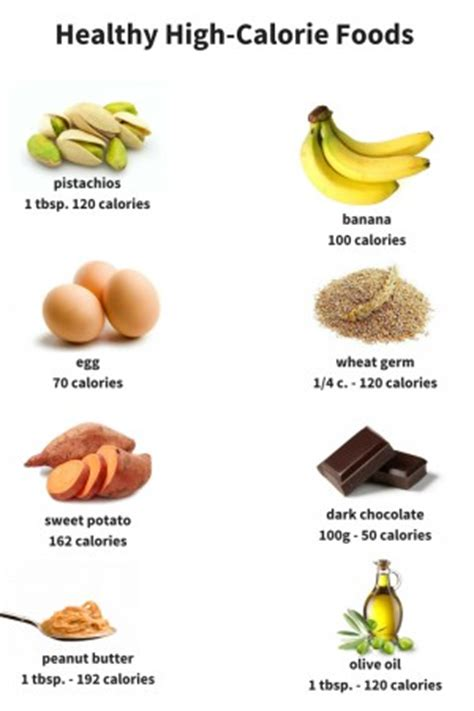 healthy fats high in calories what is carb cycling could it help you lose weight