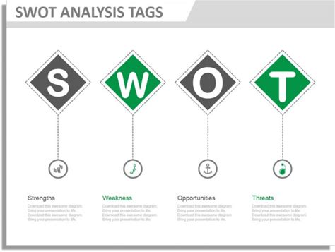 design analysis template creative swot analysis template swot analysis