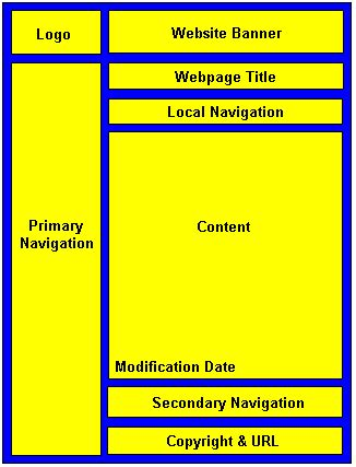 web layout view word 2013 layouts and theming build websites on your own