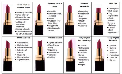 Would You Match Your Lipstick To Your by Always Wear Your Invisible Crown What Does Your Lipstick