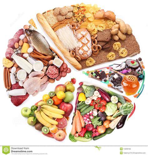 regime alimentare equilibrato alimento per una dieta equilibrata fotografia stock libera
