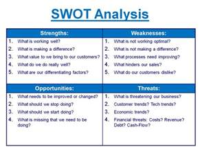 what is a swot analysis tazzem