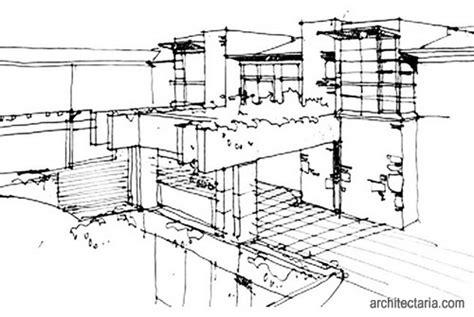 menjalin kerjasama yang baik dengan arsitek dalam mewujudkan hunian idaman pt architectaria