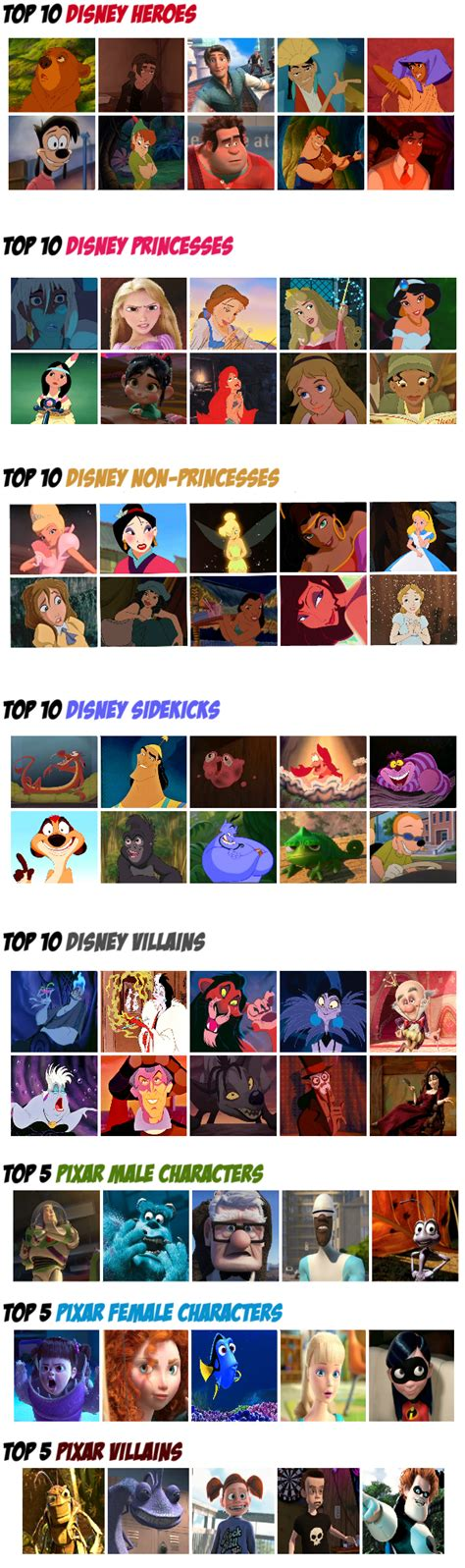 9 Great Disney Pixar by My Top Disney Pixar Characters List By Theonlyonewhosholy