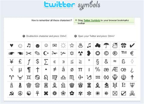 fiori ascii caratteri speciali emoticon simboli e disegni da tastiera