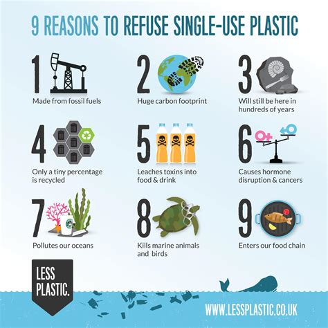 The New Im Not A Plastic Bag Says Plastic Aint My Bag by 9 Reasons To Refuse Single Use Plastic Less Plastic