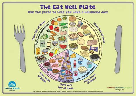 diet plate template science 3rd grade el bloc d angl 232 s de l escola bogatell