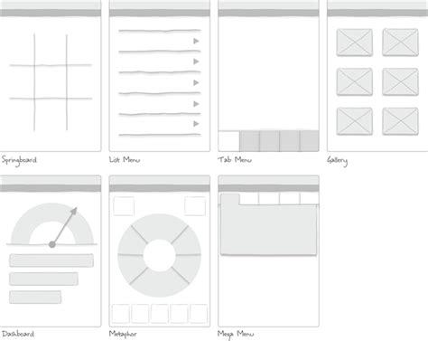 design pattern app top 6 golden principles for web app design patterns in 2017