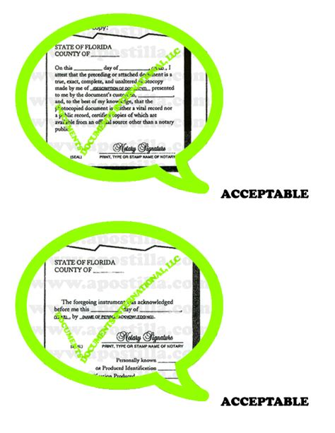Does The Post Office Notarize by Florida Apostille Apostilla