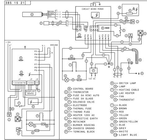 keystone rv antenna wiring diagram keystone get free