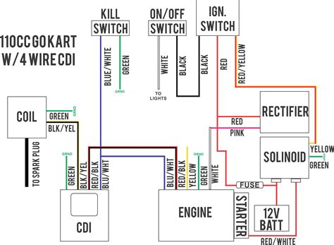 aeon 90cc motor wiring diagrams wiring diagram schemes