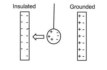 capacitor grounded plate parallel plate capacitor ucsc physics demo