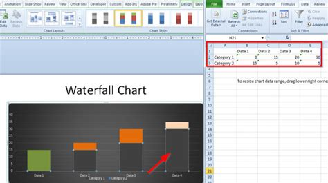 waterfall template powerpoint waterfall chart in powerpoint 2010 powerpoint presentation