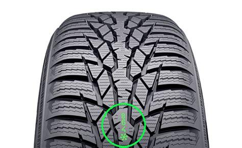 dsi  wsi indicators nokian wr  nokian tyres