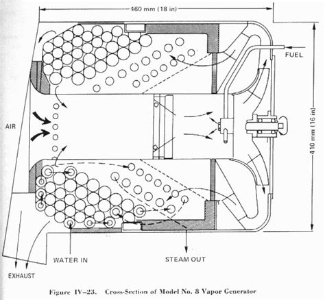 steam engine diagram pdf funky parts of a steam boiler mold electrical and wiring diagram ideas thetada