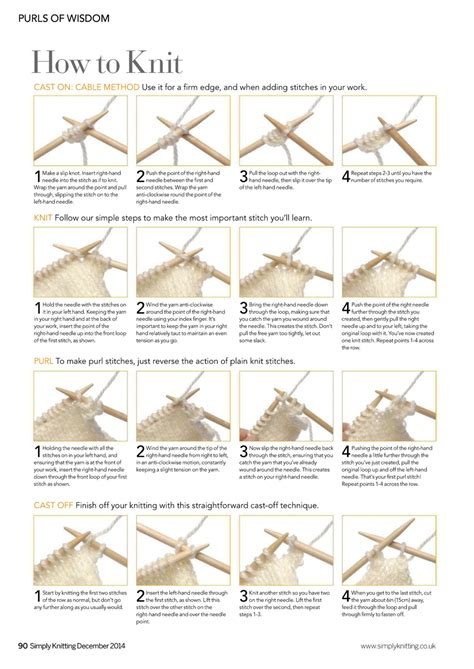 how to knit step by step for beginners top 28 knitting basics basic scarf pattern martha