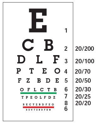 preschool vision exam clipart clipart suggest