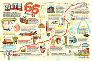 route 66 in st louis explore st louis