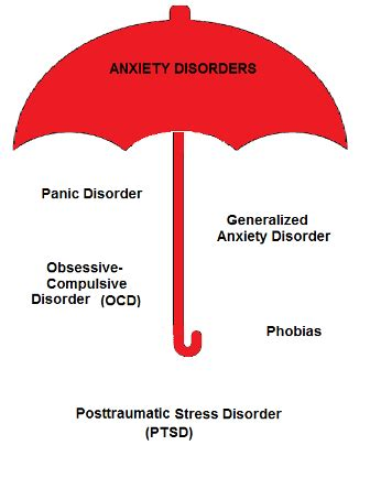 what is a mental disorder? definition & treatment