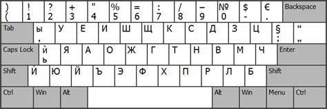 keyboard layout vista keyboard mapping vista vividpostsue over blog com