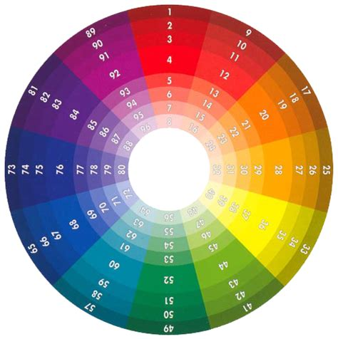pink color wheel what color is the opposite of pink quora