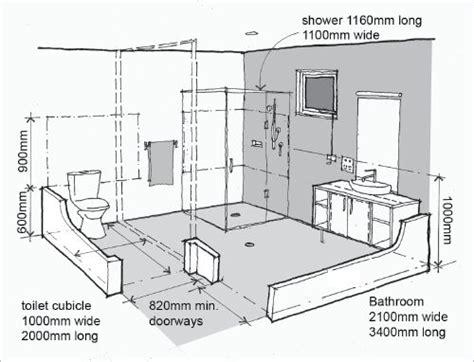 bathroom dimensions  meters google search bathroom