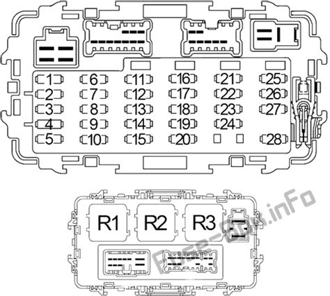 Fuse Box Diagram Gt Nissan Xterra Wd22 1999 2004