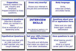 interview quotes like success