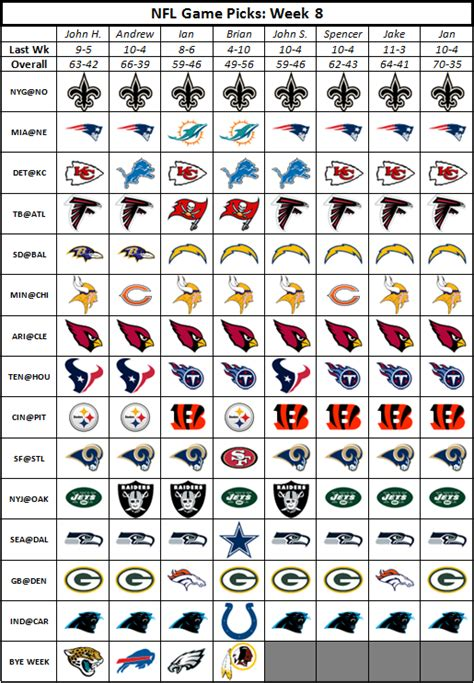 printable nfl schedule with bye weeks nfl week 8 game picks can the saints get back to 500