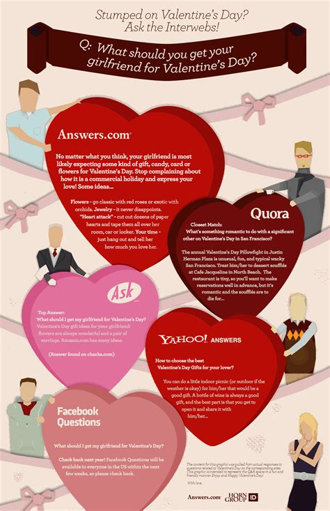 valentines day to do various aspects of s day an infographic view