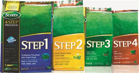 the 4 step plan the recovering it all s guide to recovery books related keywords suggestions for scotts