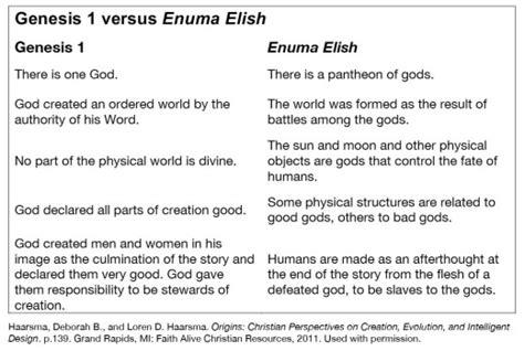 enuma elish and genesis the drama of creation and evolution fastly faith