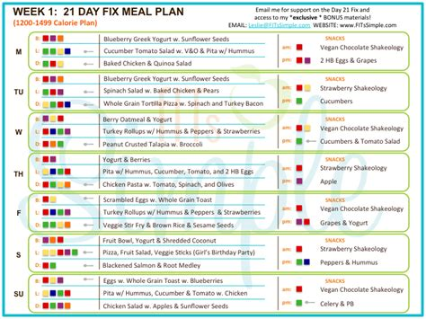 printable meal planner 21 day fix 5 best images of dinner 21 day fix weekly meal planner