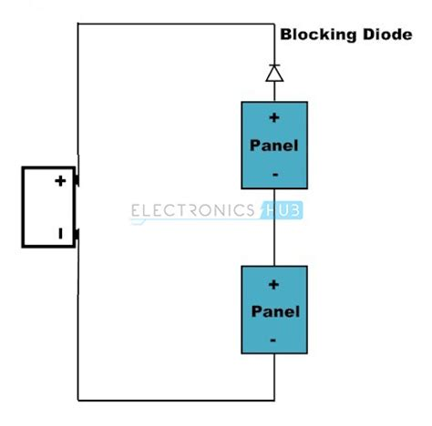blocking diode type bypass diodes in photovoltaic cell solar cell construction