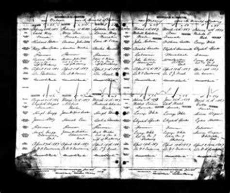Canada Birth Records Free Robert Sadler 1887 1960 Wikitree Free Family Tree