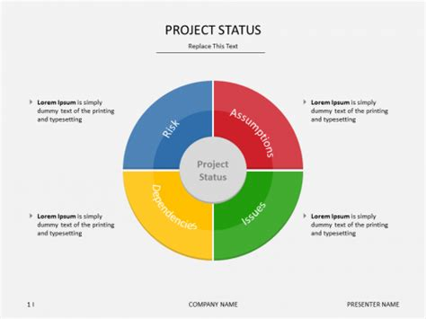 powerpoint project status new