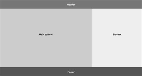 2 column css layout: fixed width and centered vanseo design