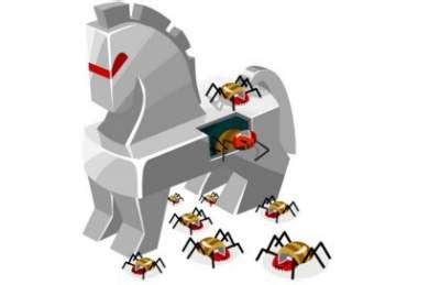cara membuat virus yang merusak harddisk the hackman indo cara membuat virus mematikan