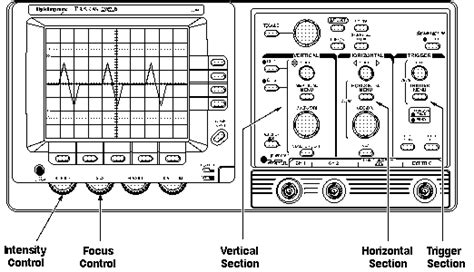 diagram of oscilloscope electronics automobile and electronic projects and help