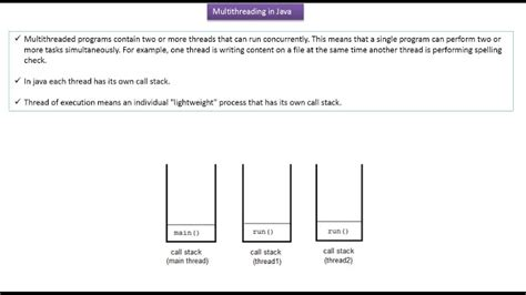 multithreading java command pattern exle with java ee java tutorial java threads java multithreading