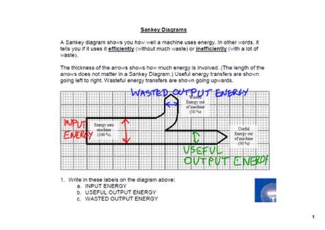 sankey diagram worksheet ks3 sankey diagrams resources tes