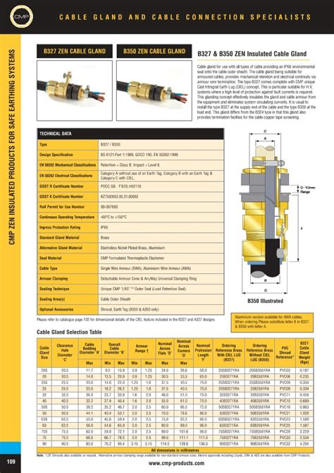 Cable Gland Cmp cmp zen high voltage cable glands cmp zen insulated
