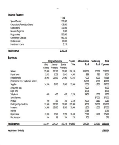 sample company budget templates word  docs