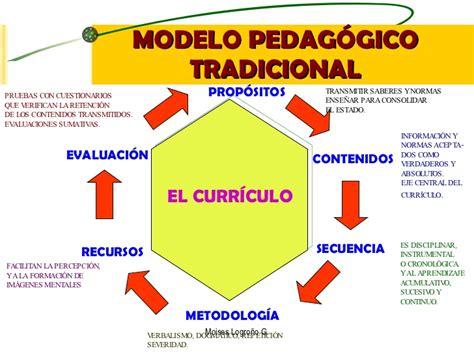 Modelo Curricular Tradicional Modelos Pedagogicos
