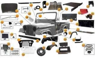 Jeep Cj5 Accessories 1952 1975 Jeep Cj5 Cj6 M38a1 Parts Morris 4x4