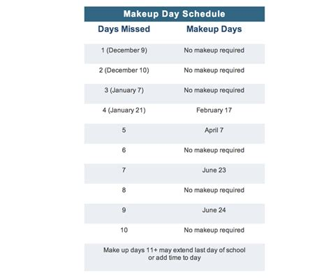 Fcps Calendar Fcps Snow Makeup Day Will Be Feb 17 Reston Now